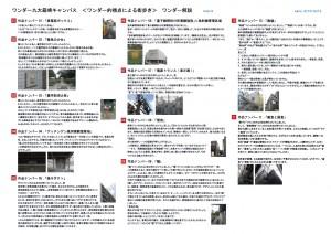 九大箱崎ワンダーマップ2