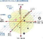 リノベーション現象とは、日本の居住空間のポップ・カルチャー化現象である。